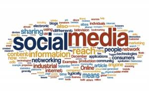 Measuring the success of your social media marketing program
