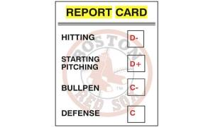 Red Sox Report Card  (09/03/14)
