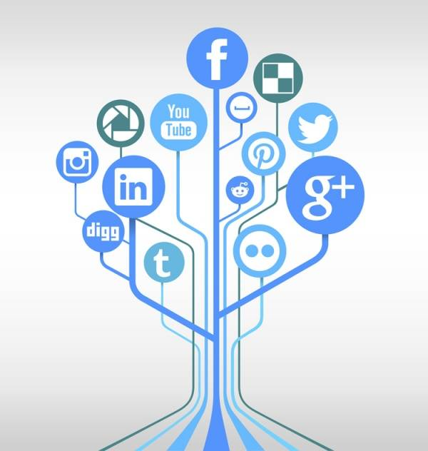 State of social media marketing: what to expect in 2015