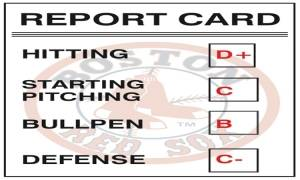 Red Sox Report Card – May 2014