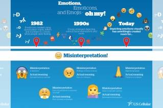 Emotions, emoticons and emojis – oh my!